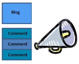 announcing through blog comments