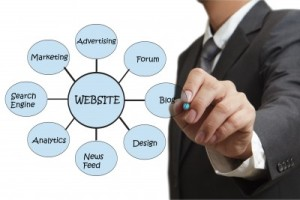 man pointing to various elements of a successful website
